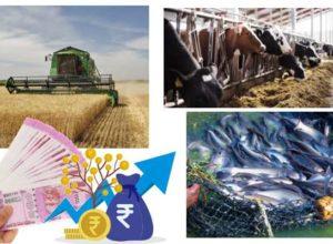 राजस्थान कृषि बजट 2019