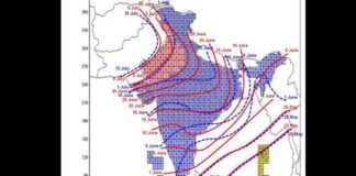 monsoon bharat aane ka poorvanuman