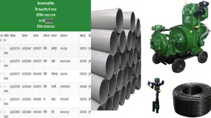pumpset pipeline sprinkler set subsidy list